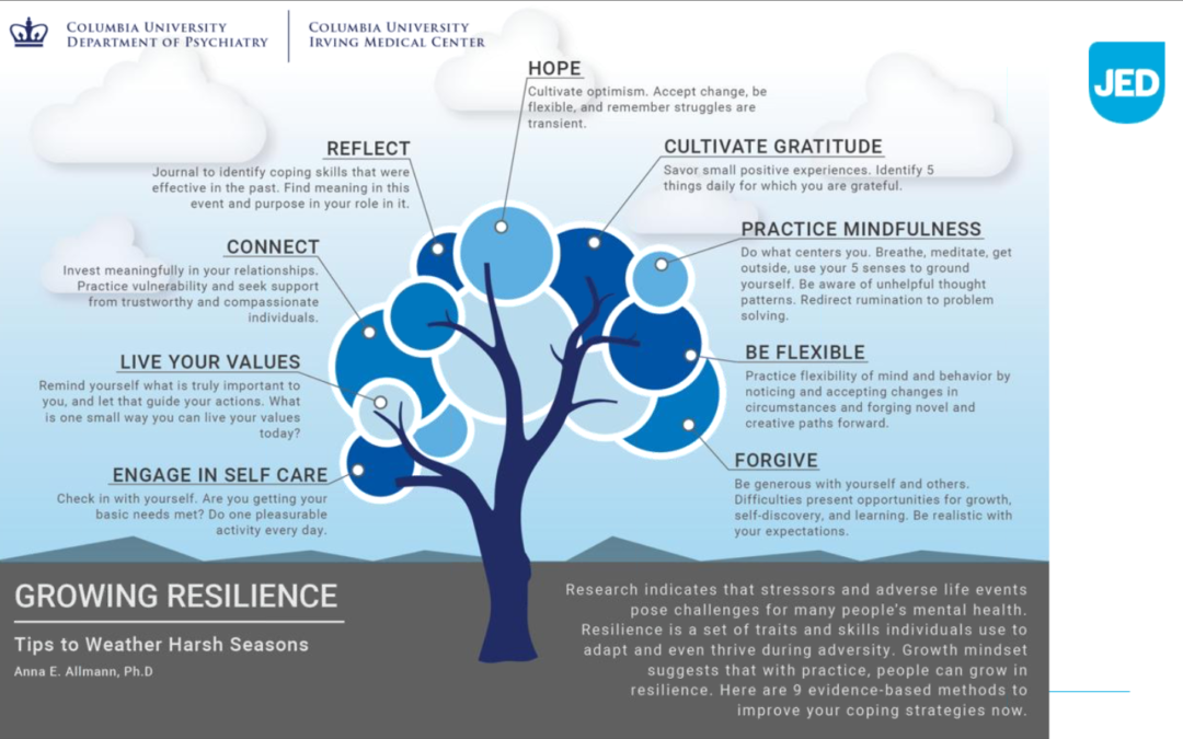 YoCo Strong: The Mental Health Impact of COVID-19 (Webinar 5.4)